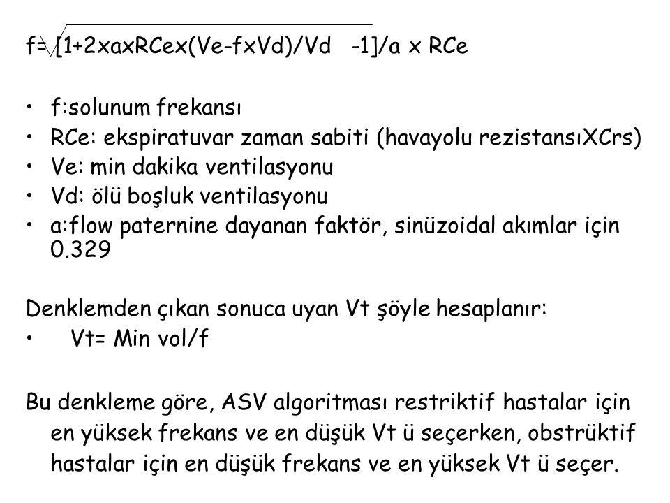f= [1+2xaxRCex(Ve-fxVd)/Vd -1]/a x RCe